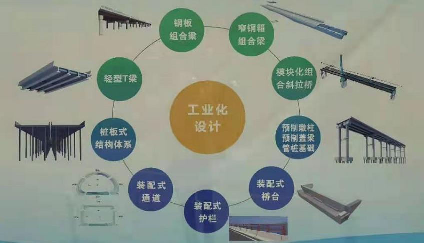 2020年度预制混凝土构件行业发展报告